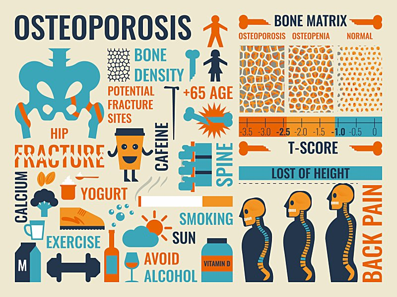Effective exercises for osteoporosis